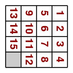 The Fifteen puzzle
