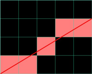 MATH 308 Project: The Bresenham Line-Drawing Algorithm