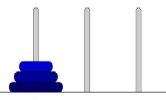 towers of hanoi coursework Challenges, issues, and expectations of preservice teachers 1  nificant number of prospective k-8 teachers begin their college mathematics coursework at two-  was the tower of hanoi.