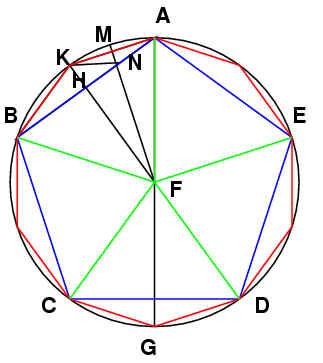 equiangular polygons essay Geometry quadrilaterals and polygons exam mc @ a regular polygon is equilateral and equiangular geometry quadrilaterals and polygons exam mc = 2 points essay.