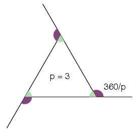 Construction of a Regular Icosahedron: Exploring the World