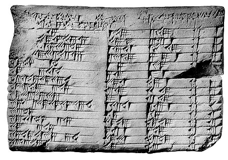 plimpton 322 a babylonian clay tablet sophisticated mathematics of old times Plimpton 322, a 3,700-year old clay tablet, has been found to be the world's  15  rows, using a base 60 system similar to the one we use to measure time  but  very sophisticated mathematical culture has much to teach us.