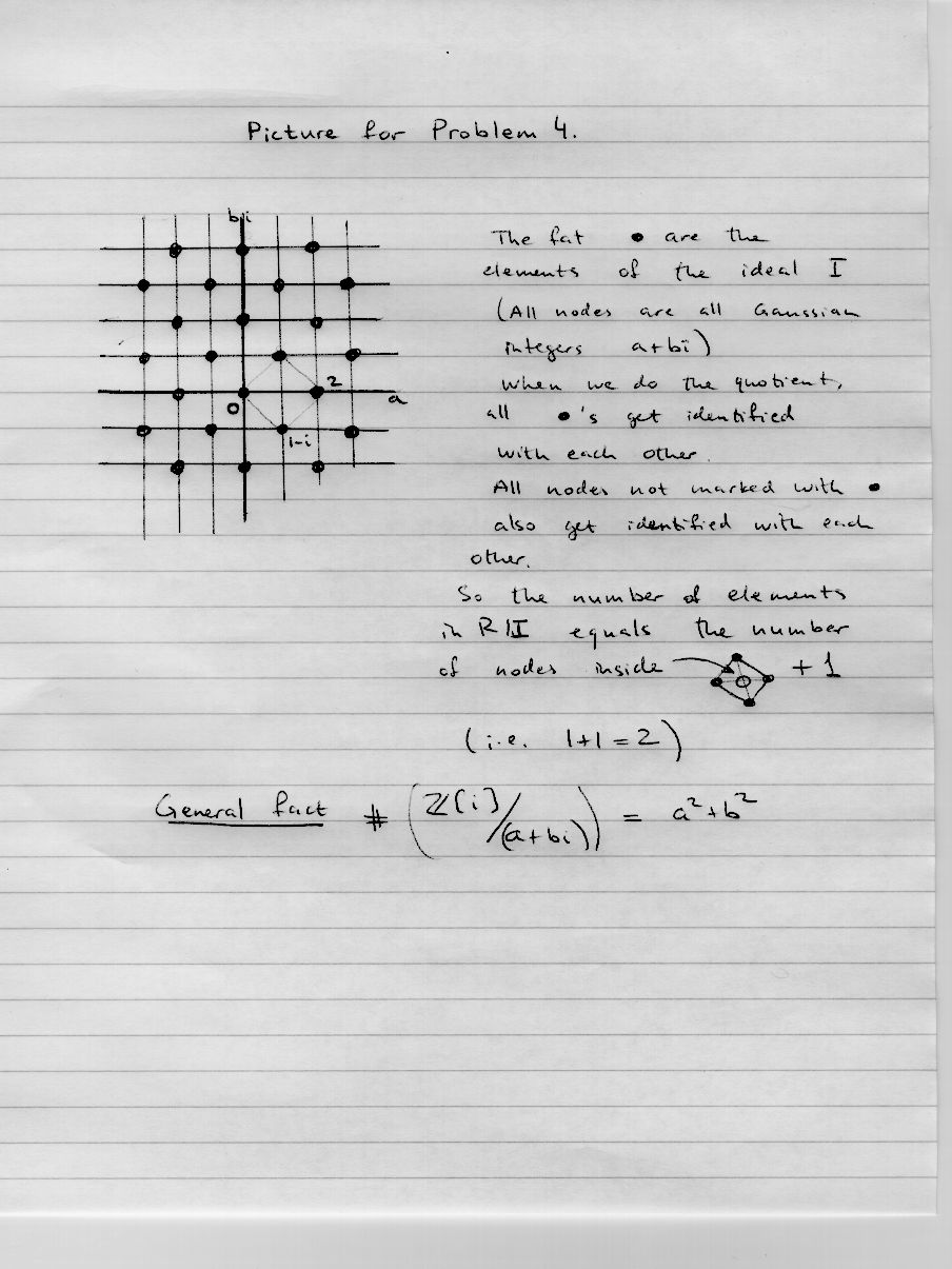 MAT 401 Polynomial equations and Fields